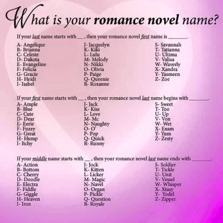 Your romance novel name? | Name Games | What is your name