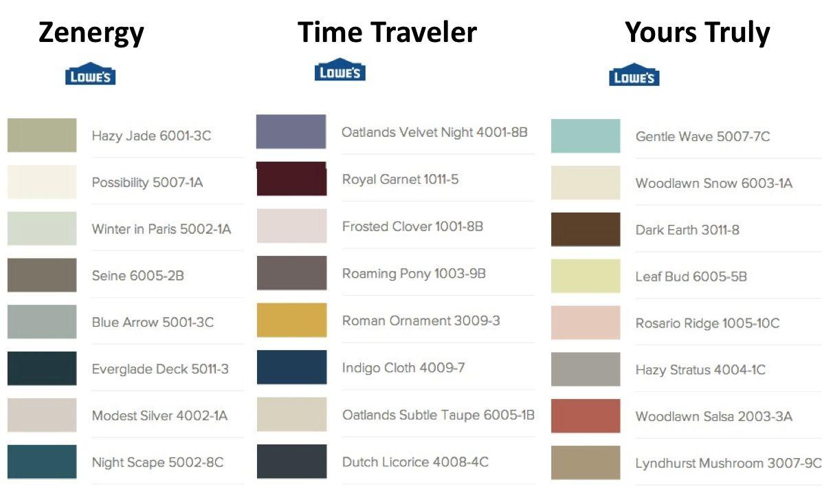 even more 2014 paint trends valspar valspar paint on valspar paint colors interior id=86584