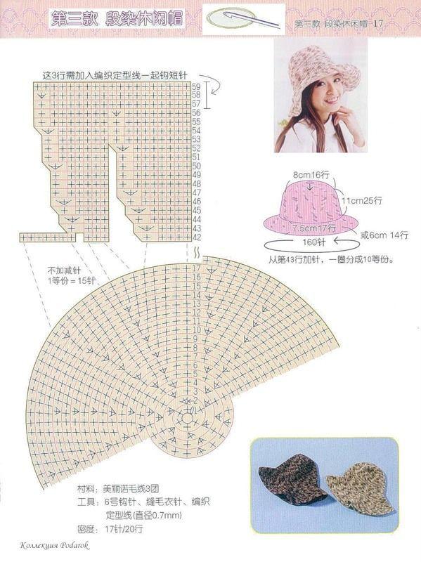 Pin de 류정아 en 모자 | Pinterest | Esquemas, Gorros y Sombreros de ...