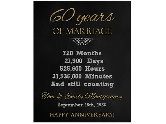 Items similar to 60 Year Wedding Anniversary Gift 60th Anniversary PRINTABLE Digital File, Gift for Couples, 60th Anniversary Chalkboard, ANY YEAR on Etsy #20thanniversarywedding