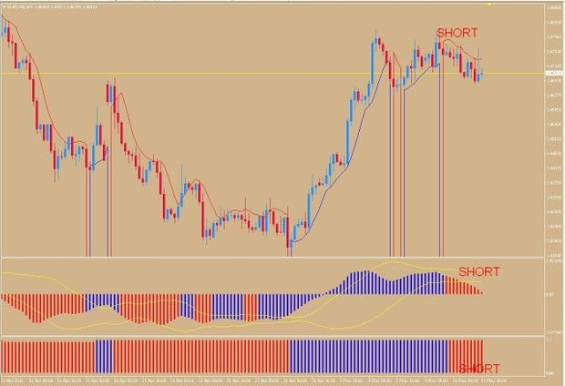 R035 Simple Forex Secret System Mt4 Bsm Stock Market Simple