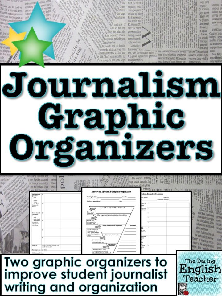 Journalism Graphic Organizers Inverted Pyramid Graphic