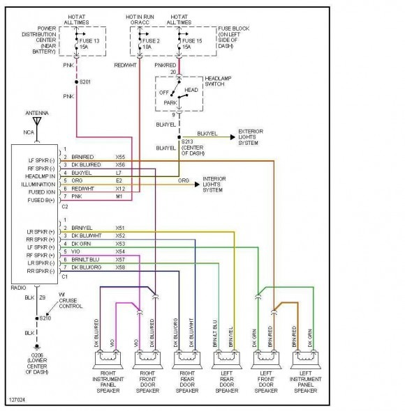 2012 jeep wrangler stereo wiring - wiring diagram tags fat-show-a -  fat-show-a.discoveriran.it  discoveriran.it
