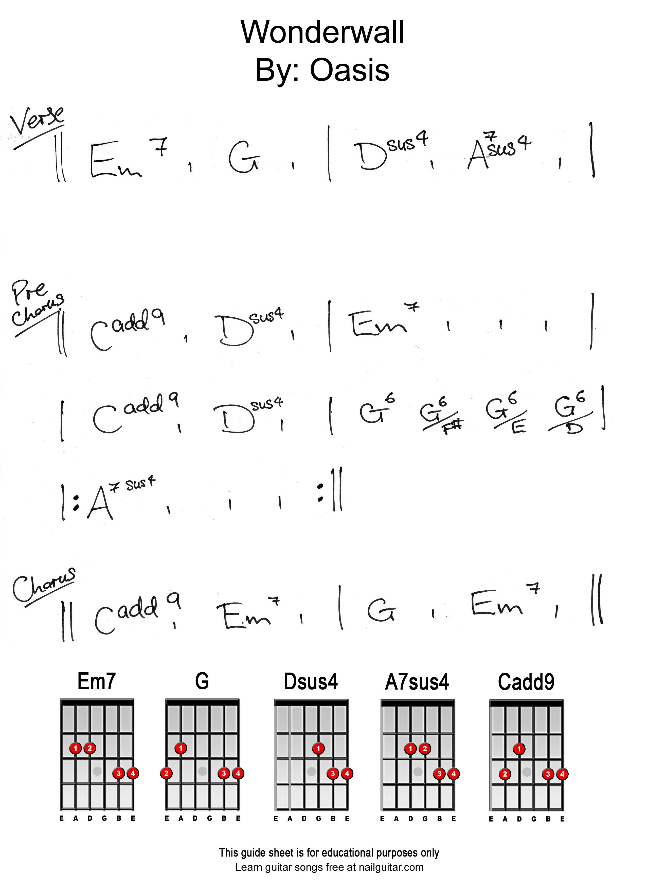 Wonderwall Chords Nailguitar Pdf