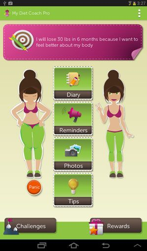 How to lose weight on your stomach in 3 weeks photo 3