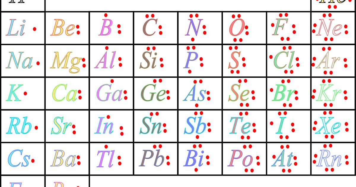 Pin En Ciencias Quimica