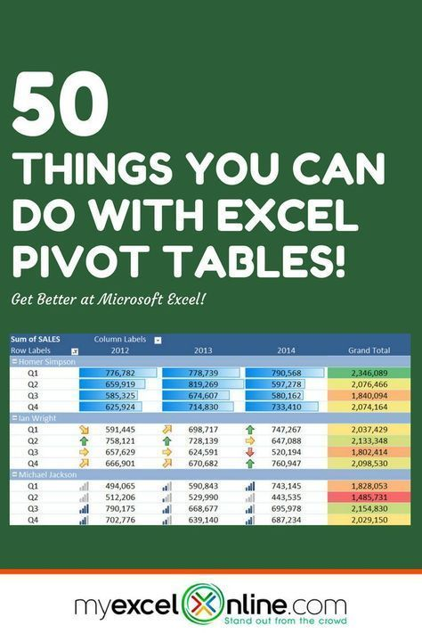 50 Things You Can Do With Excel Pivot Tables My Board Pinterest