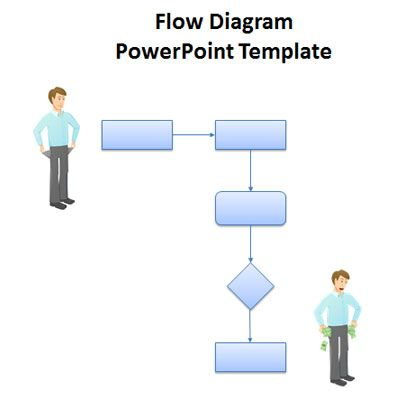 create flow diagrams in powerpoint using shapes - Create Flow Chart Online Free