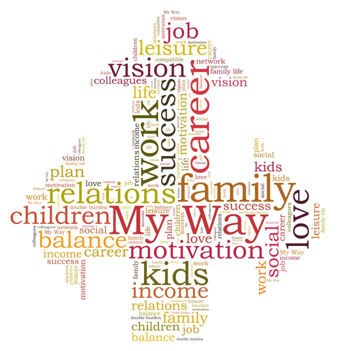 Ever feel the pull from your kids, job or spouse for your time? Three solutions that will turn it all around.
