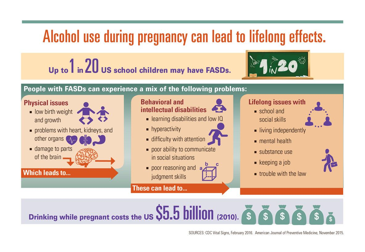 Alcohol Use During Pregnancy Can Lead To Lifelong Effects -8505