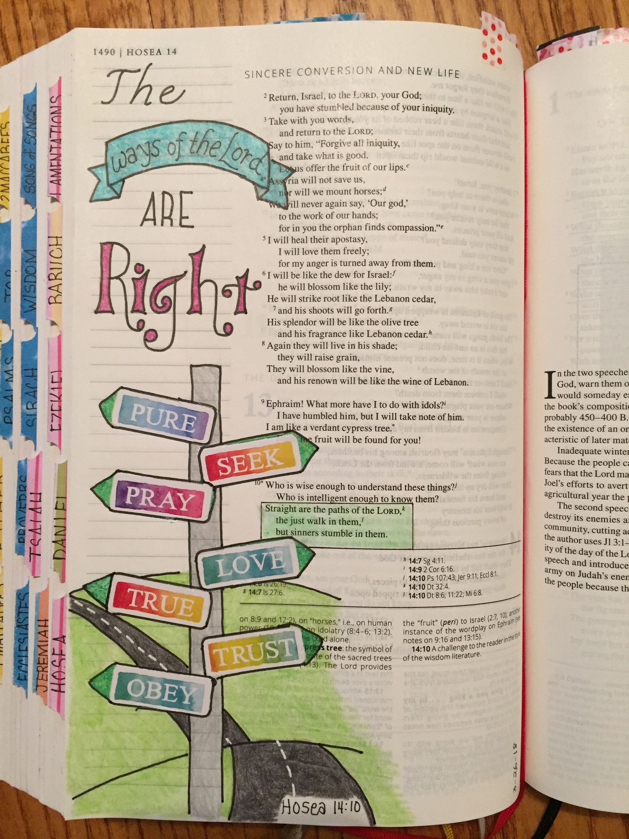 Pin On Bible Journaling Ideas