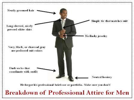 Interview attire dress for success and professional attire