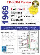 1969 Colorized Mustang Wiring And Vacuum Diagrams Contains A Complete And Comprehensive Collection Of Colorized Wiring Diagrams S Mustang Shop Mustang Diagram