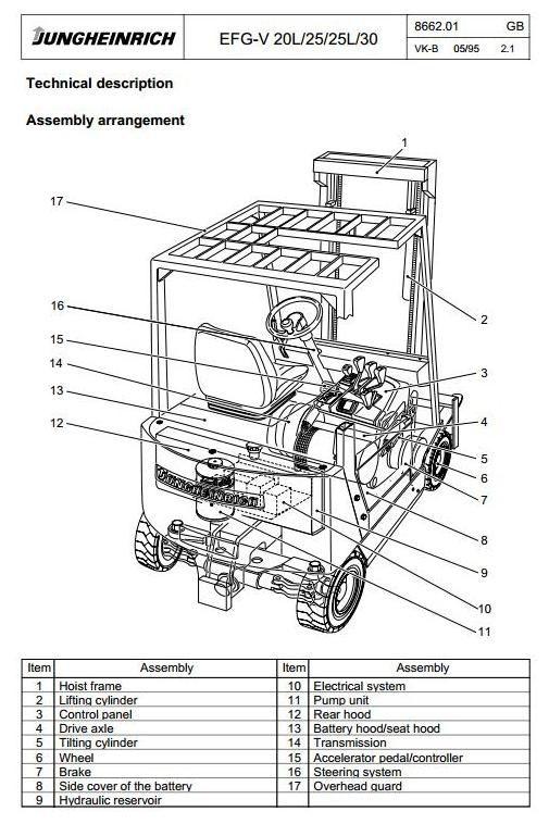 Forklift Mitsubishi Fg15n Wiring   Wiring Diagram