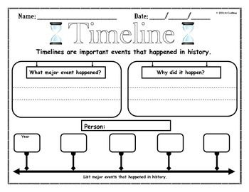 Blank Timeline Templates  Graphic Organizers Timeline And