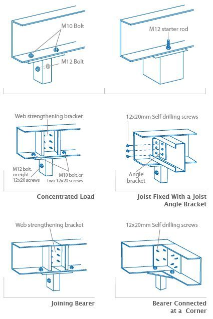 Cable Jointing Methodology : Image result for steel column design constrution detial