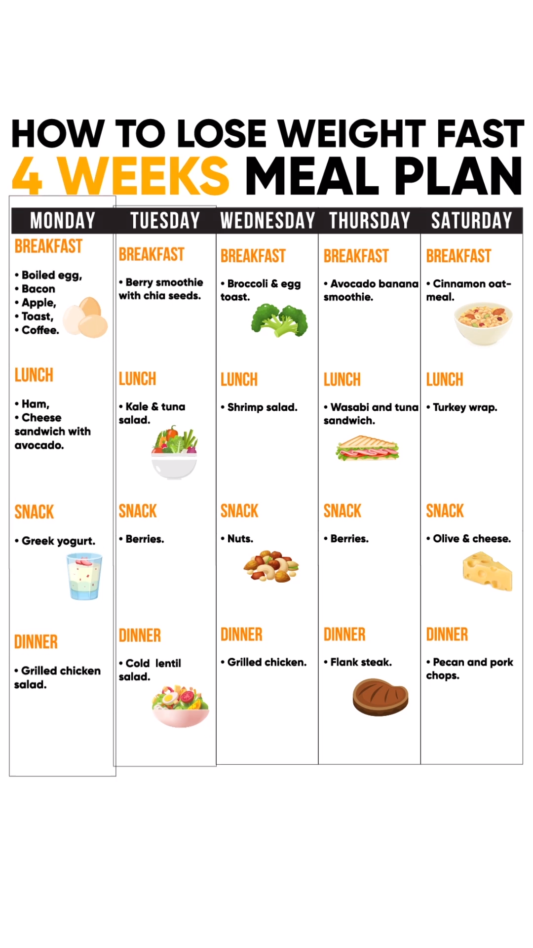 effective diet to lose weight in a month
