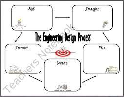 Image result for design brief template primary school