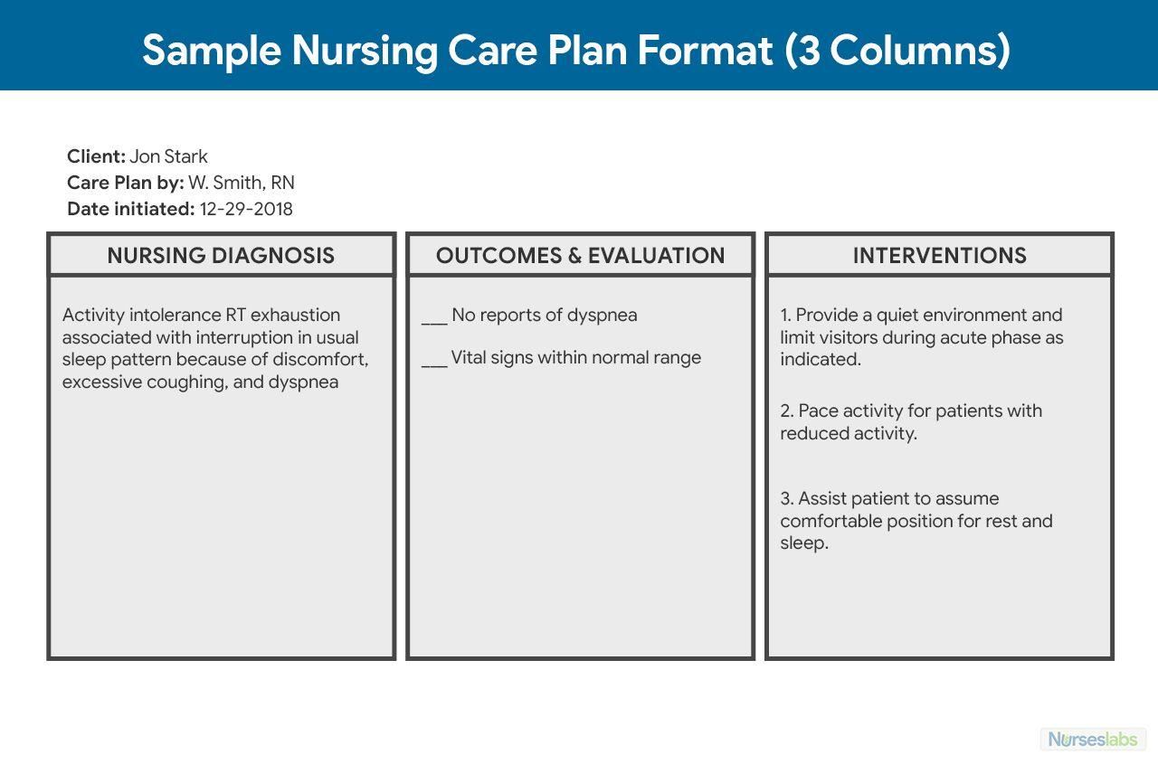 Nursing Care Plan Templates