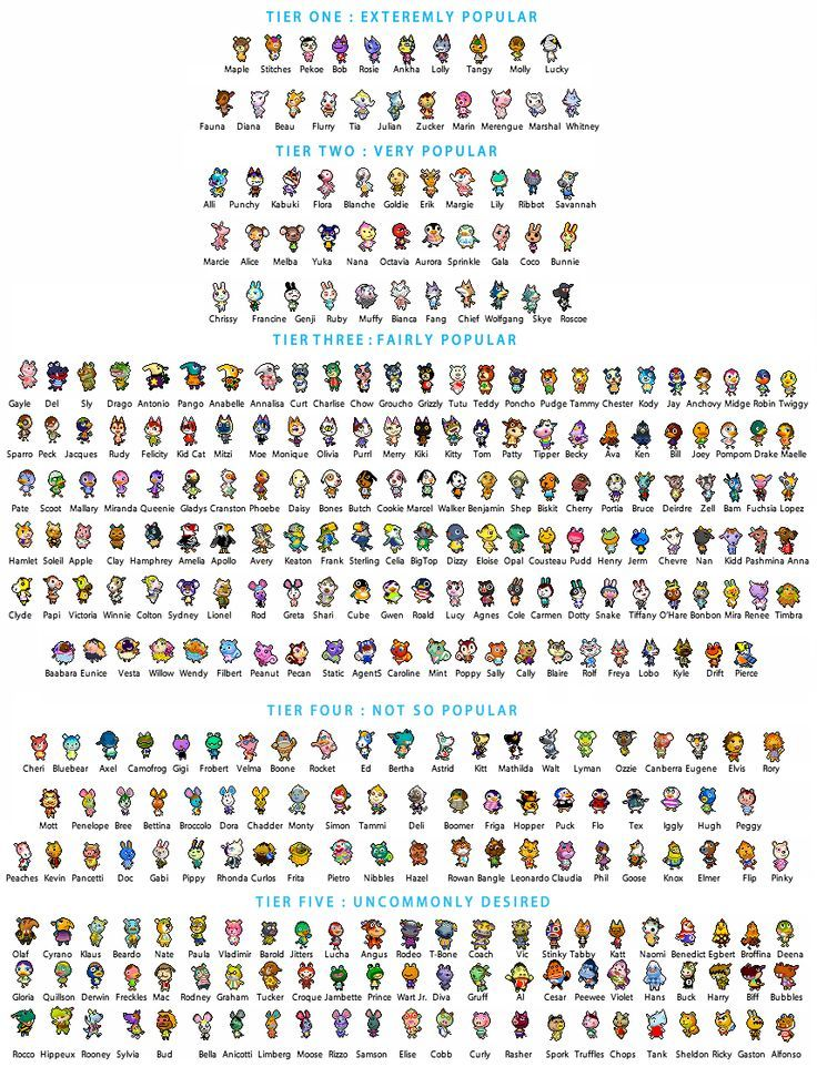 animal crossing characters list
