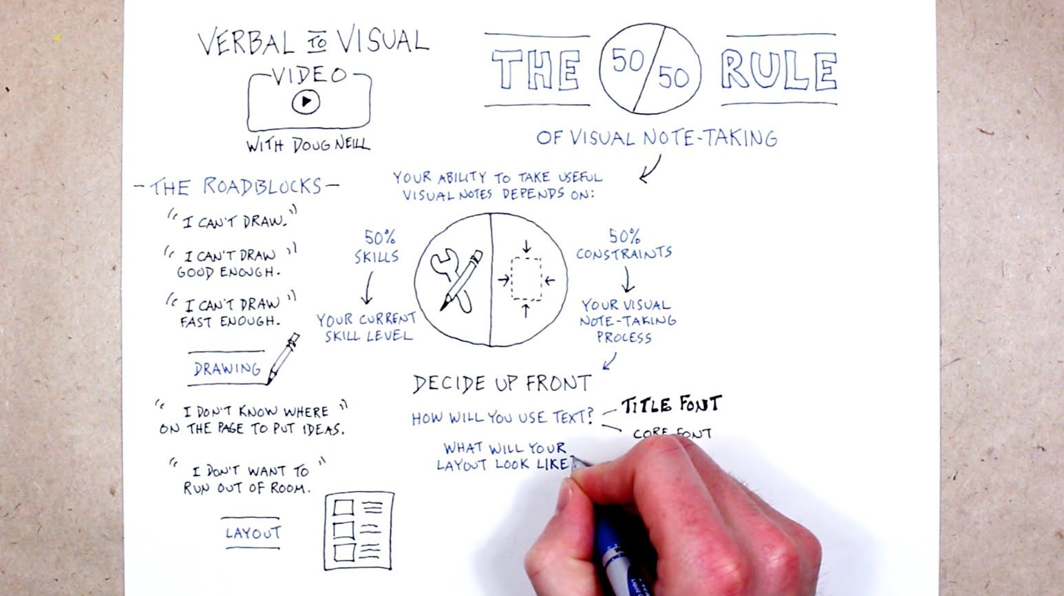 The 50 50 Rule Of Visual Note Taking Vtv Episode 14