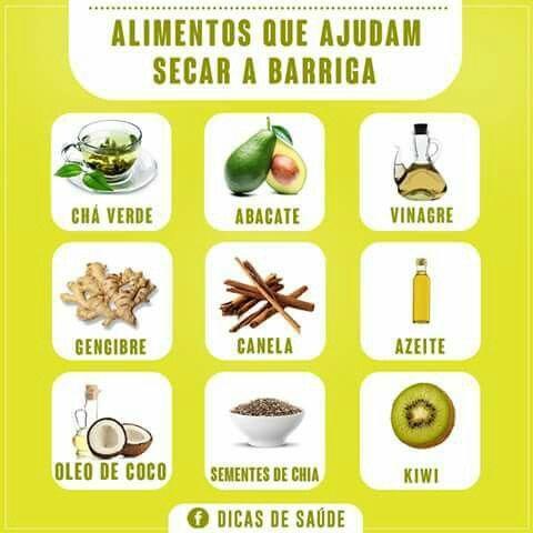 Imagem Por Cida Carvalho Em Dietas R A Dicas De Saude Alimentos
