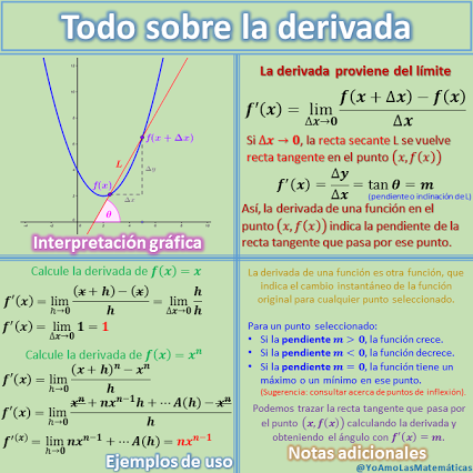 Matemtica espritu y arte comunidad google matematicas matemtica espritu y arte comunidad google ccuart Gallery
