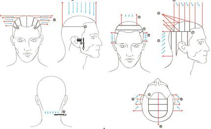 Men's haircut diagrams! Behind The Chair - Articles