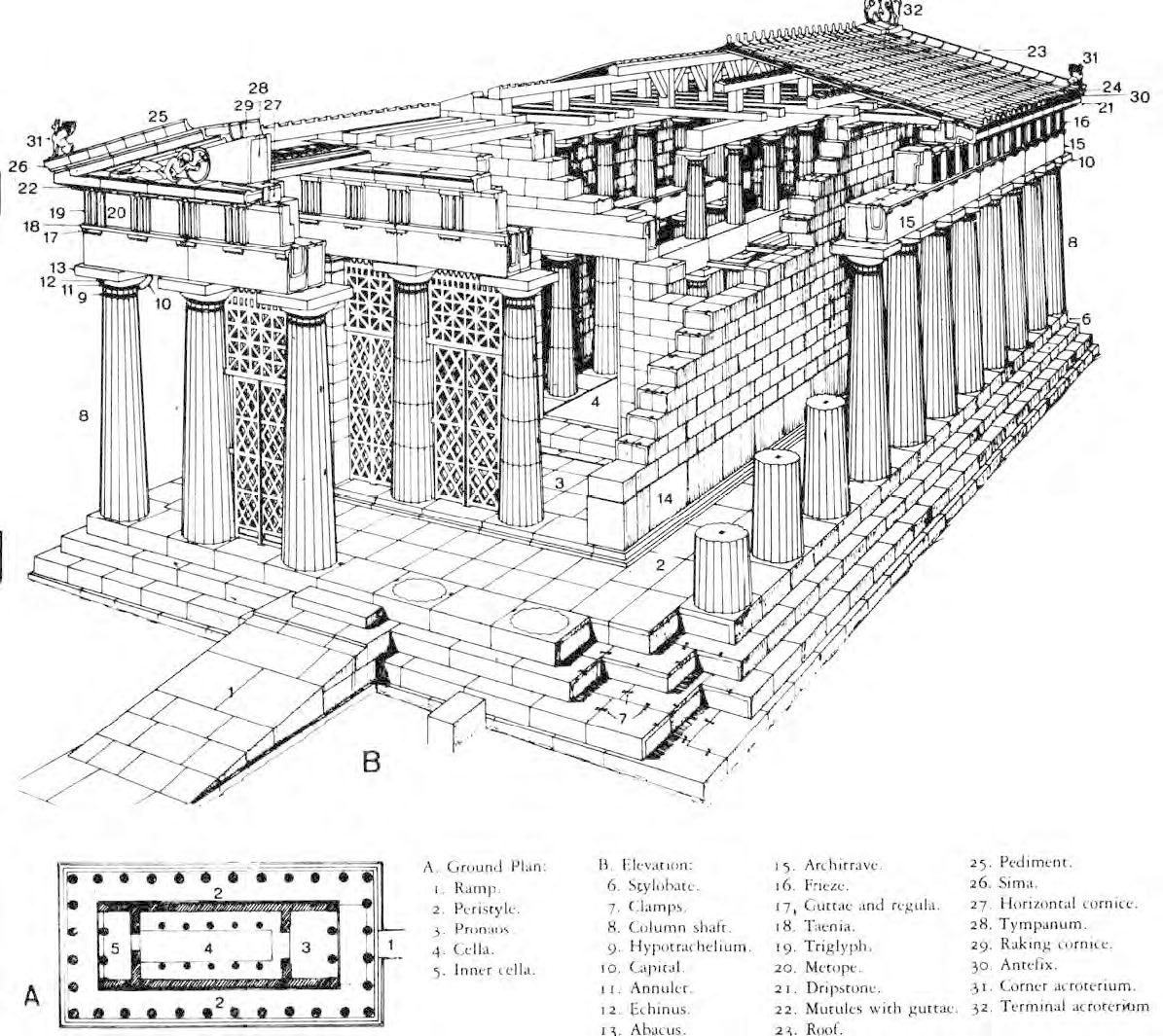 Greek Temple Parts