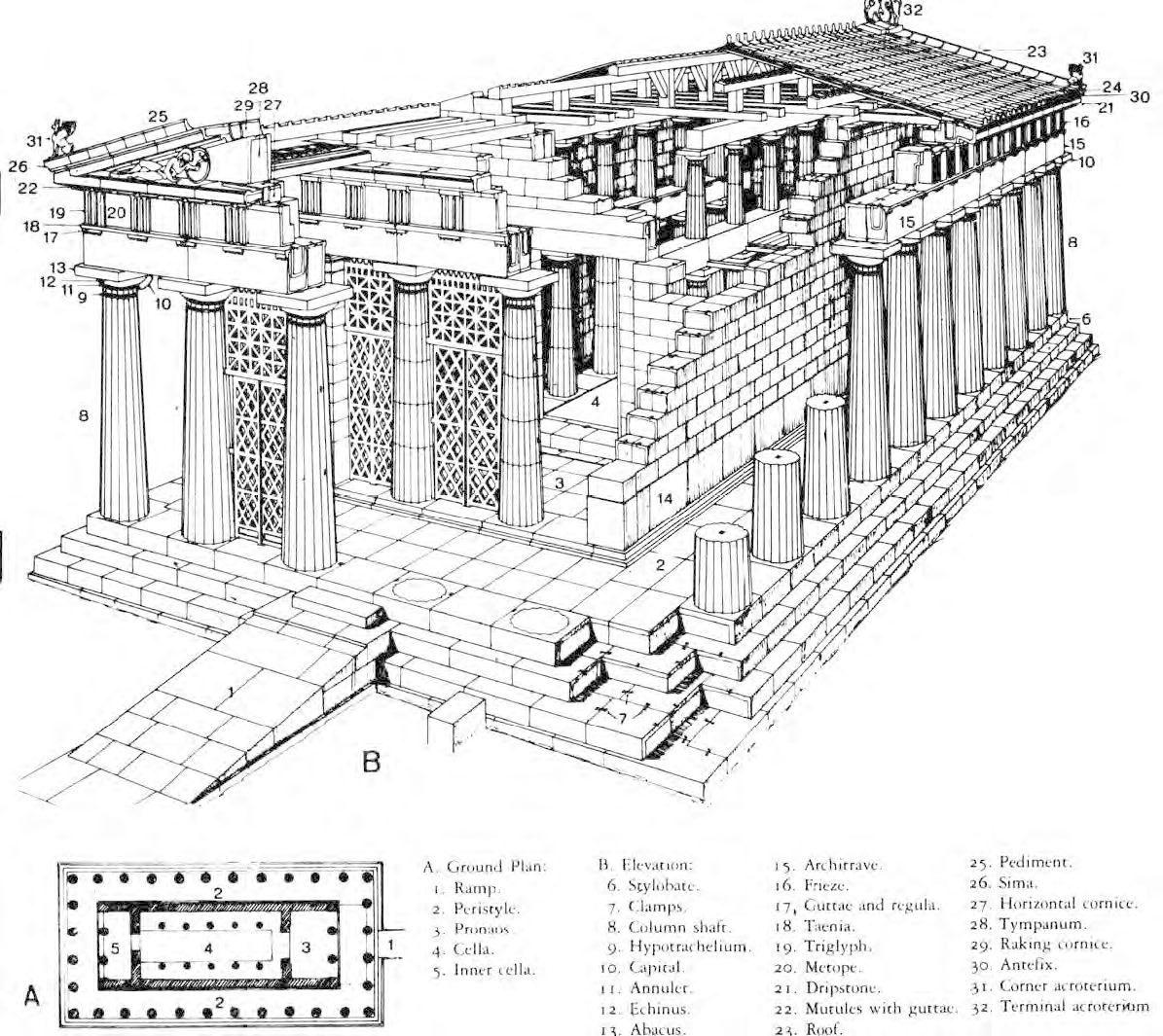 Greek Temple Parts