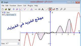 أفضل برنامج رسم هندسي بياني جراف Graph Graphing Plugins Chart