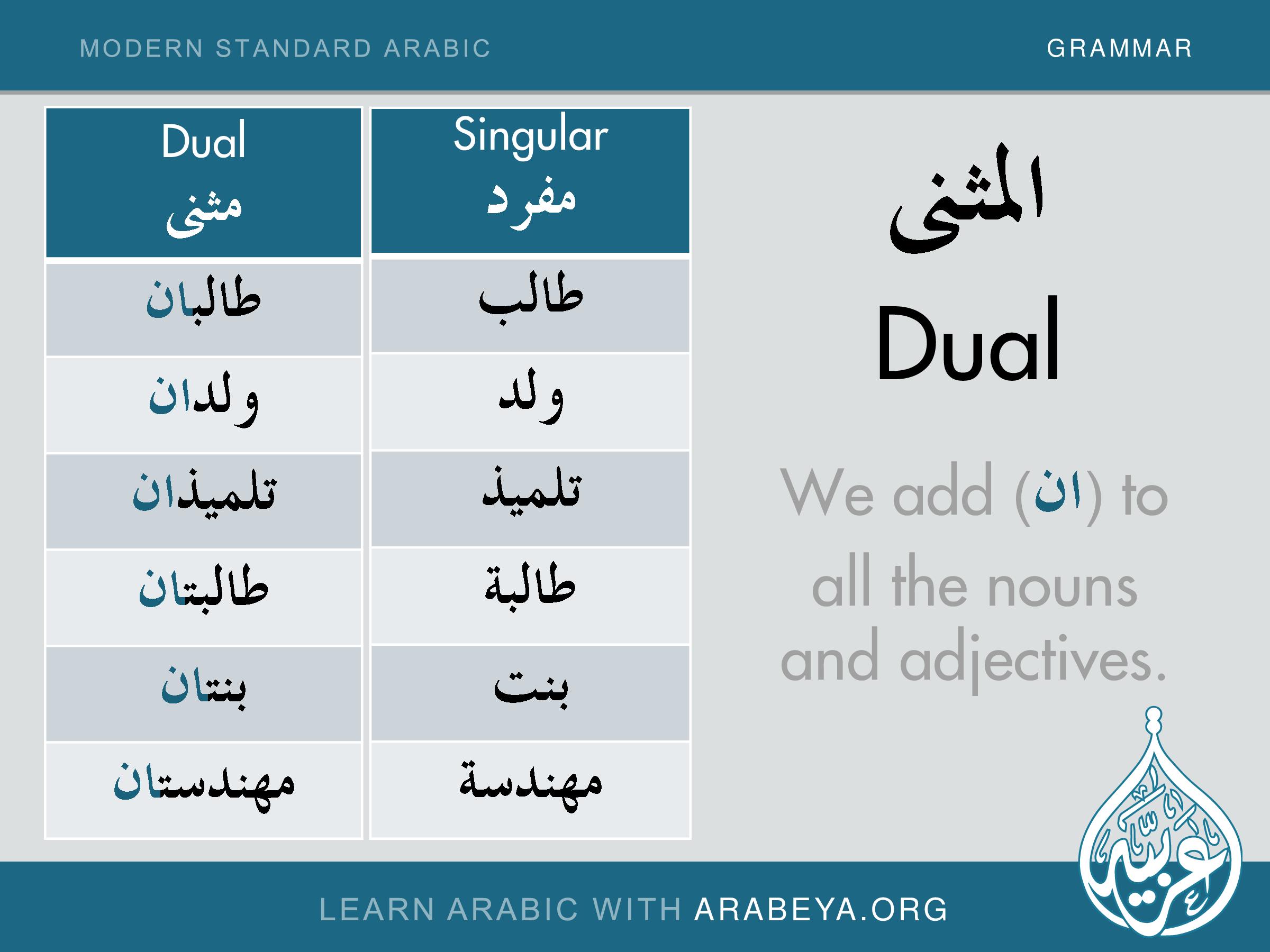 المثني Learning Arabic Arabic Language Learn Arabic Language [ 1800 x 2400 Pixel ]