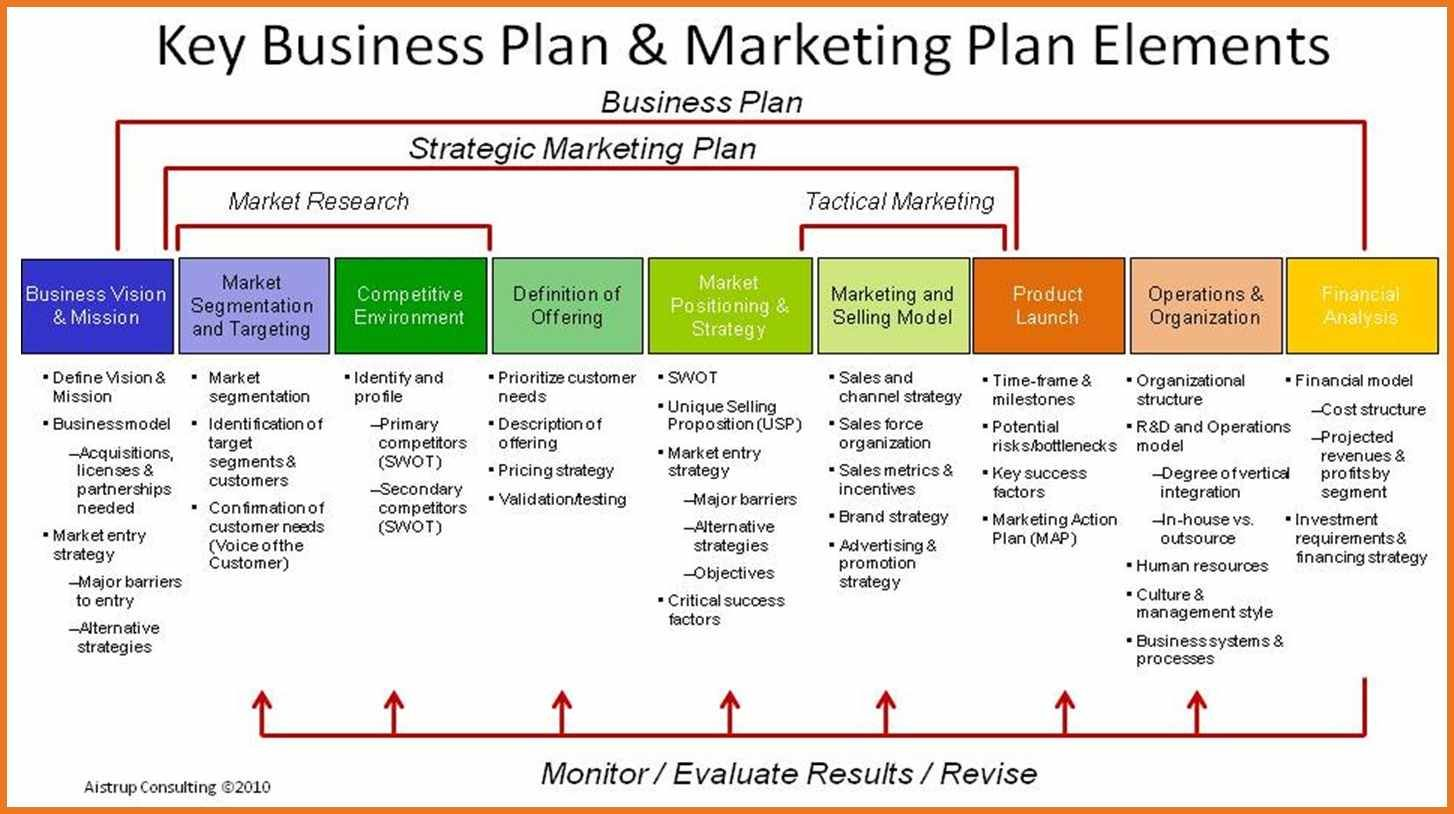 Marketing Plan Template Word Marketing Strategy Template 2