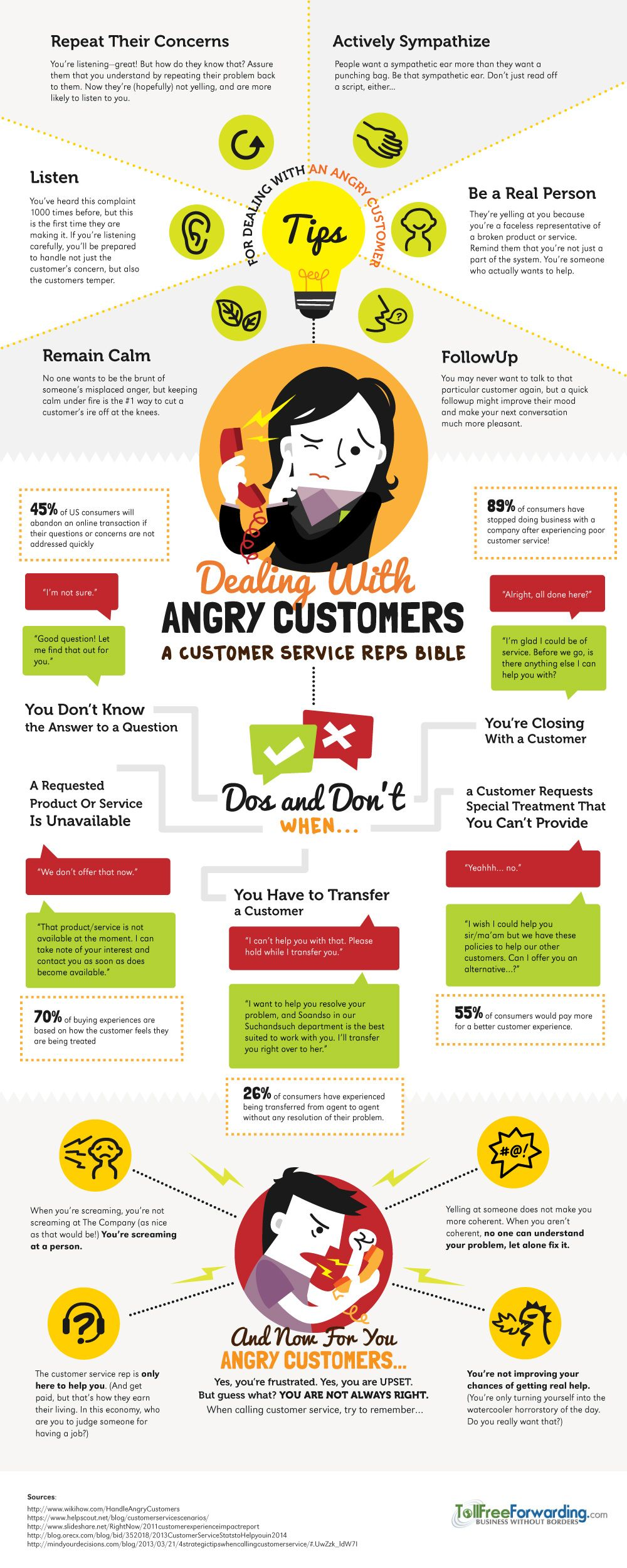 Listening v Hearing How to Diffuse Angry Customers Customer