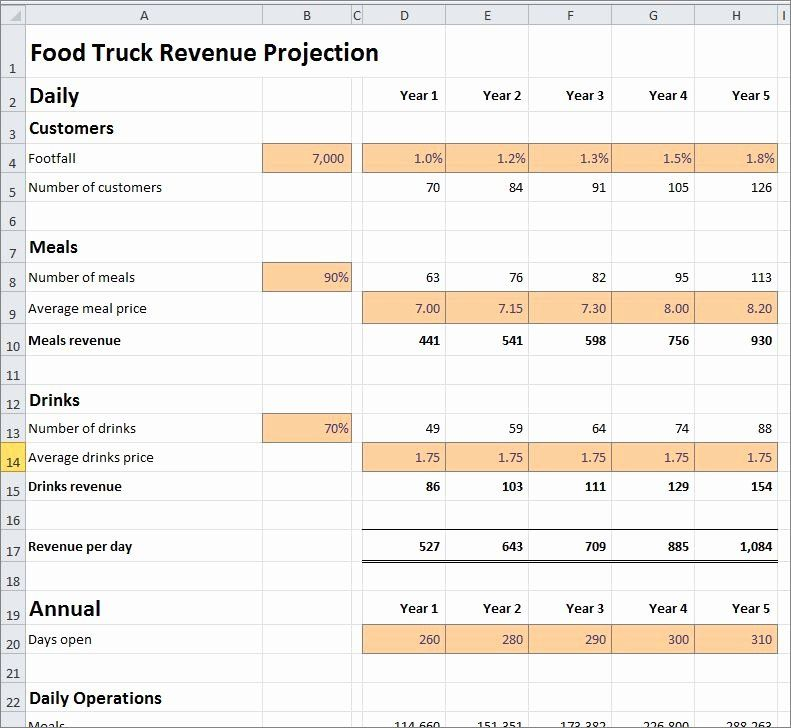 Food Truck Business Plan Template Lovely Food Truck Revenue Projection Template Business Plan Template Free Business Plan Template Food Truck Business Plan