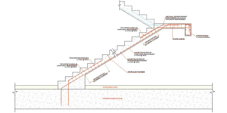 Best Reinforced Concrete Stairs Cross Section Reinforcement 400 x 300