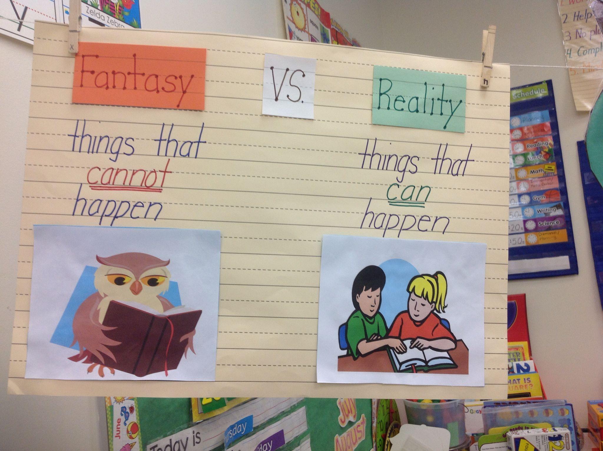 medium resolution of Fantasy Vs. Reality   Classroom anchor charts