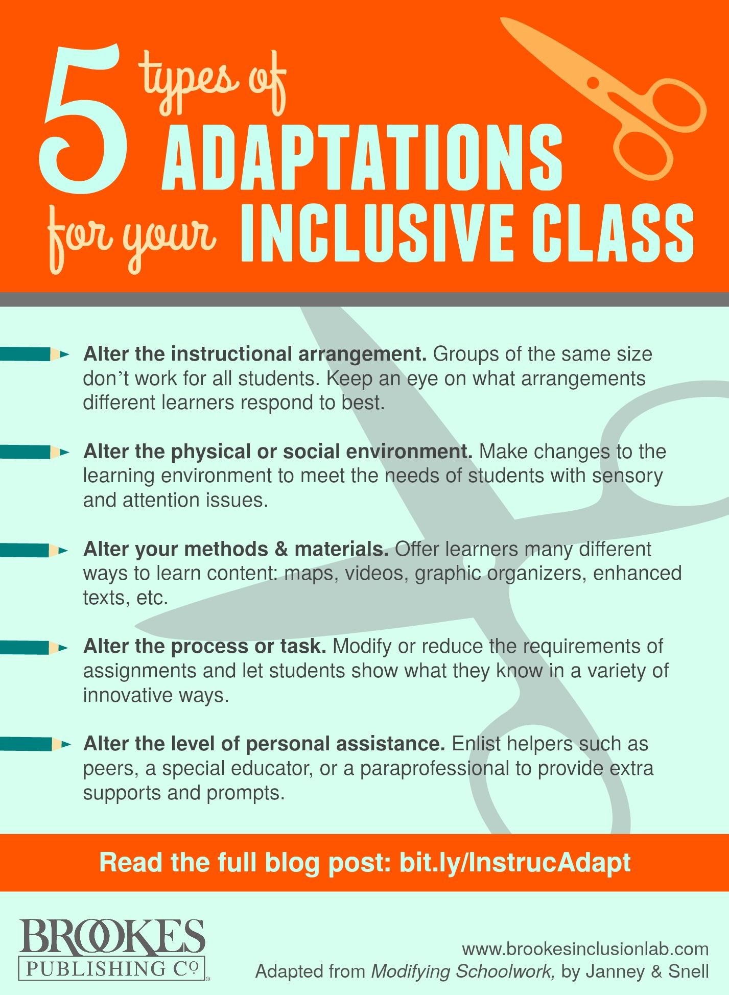 research paper on inclusive education