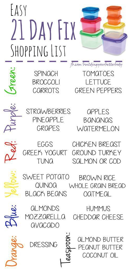No time to create your 21 Day Fix or Country Heat shopping list? Try this cheat … – Carey&CleanEatingS