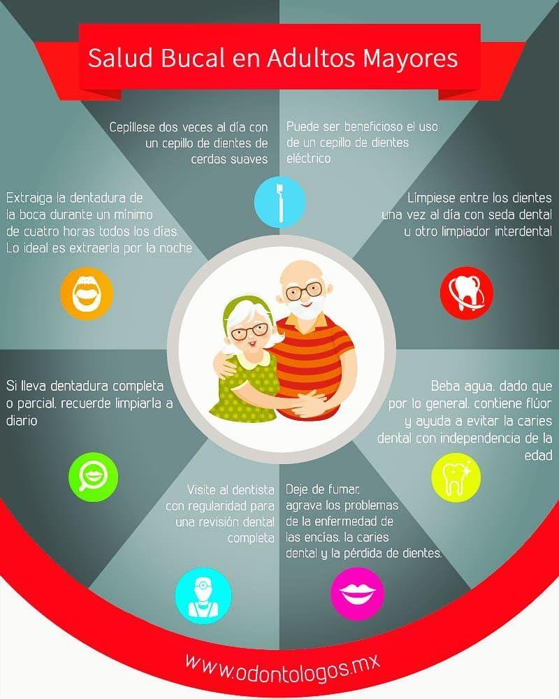 recomendaciones para una buena salud bucal