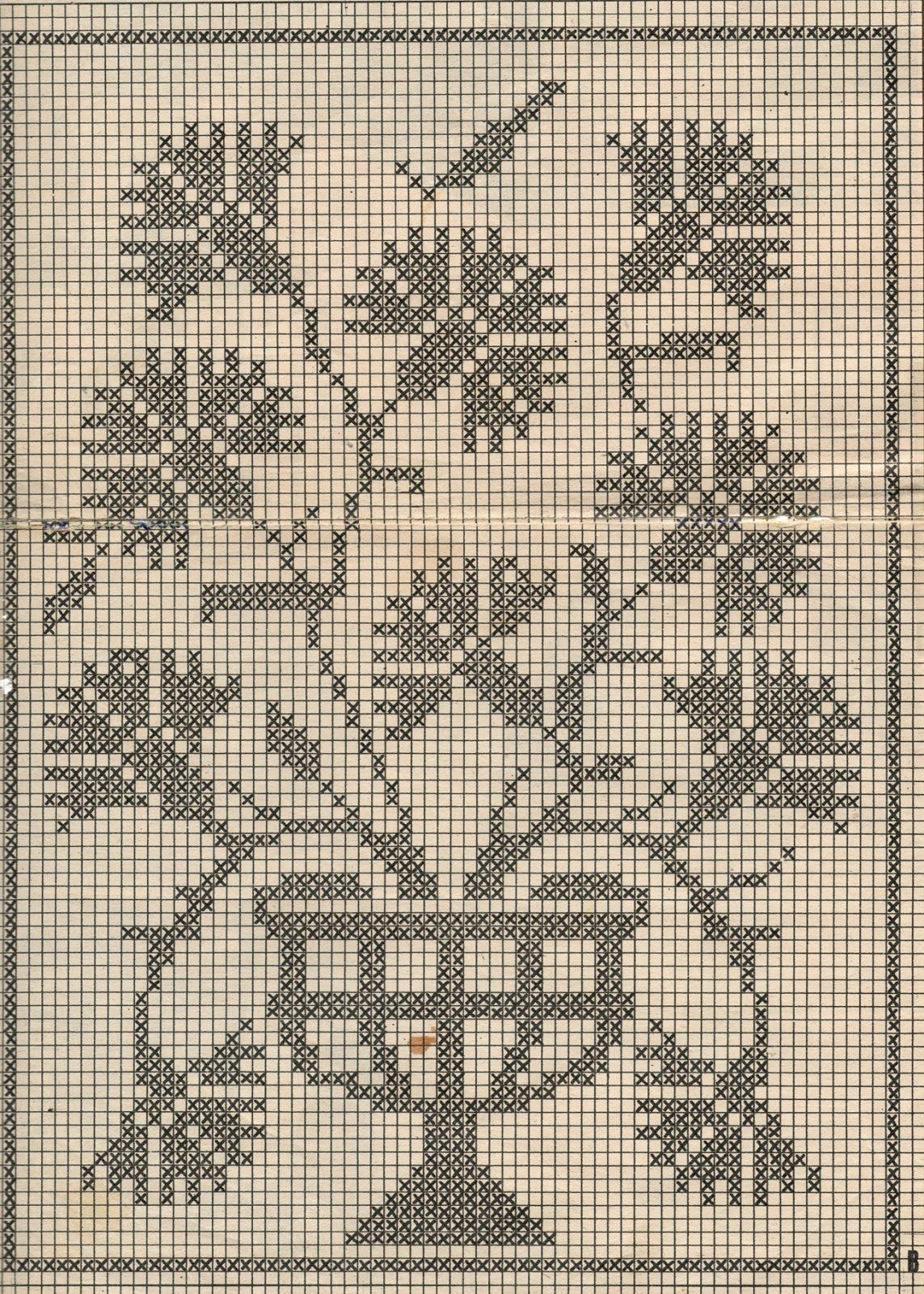 coperta_lana2_schema.JPG 1.143×1.600 piksel