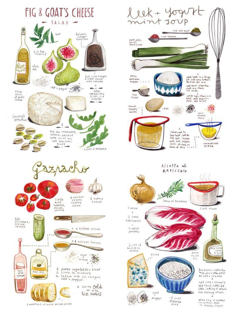 more illustrated recipes zeichengl ck pinterest kochbuch essen zeichnung und illustrierte. Black Bedroom Furniture Sets. Home Design Ideas