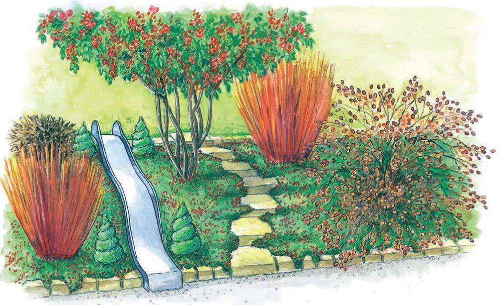 Zum Nachpflanzen: Pflegeleichte Hangbepflanzung | outdoor ...