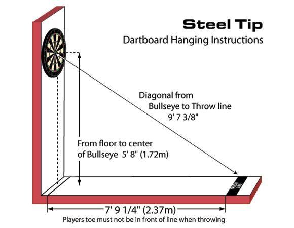 New Dart throw line firing line