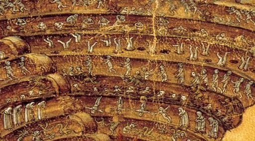 Botticelli Chart Of Hell High Resolution Heresi Ihi Alliance Org
