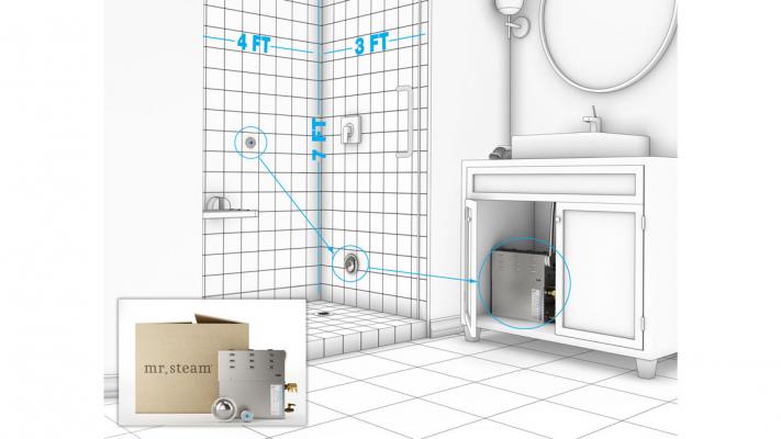 Steam Shower Installation Primer What To Know About Steam