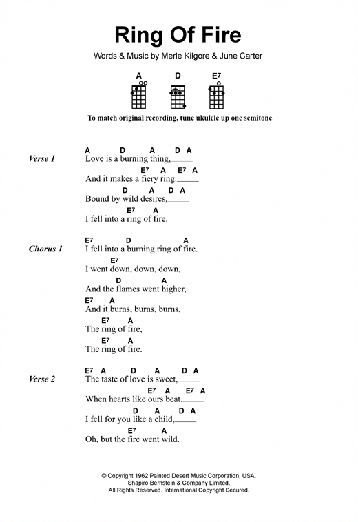 Pin By Alice On Guitar Chords For Songs In 2020 Ukulele Songs Ukulele Chords Songs Ukulele