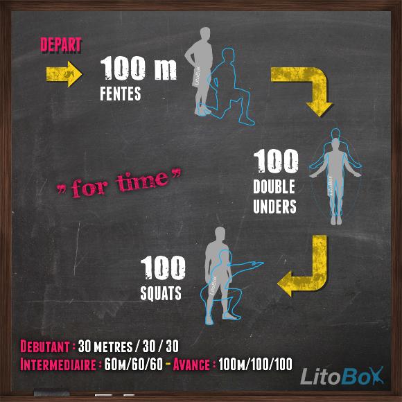 Épinglé sur Programme musculation Litobox