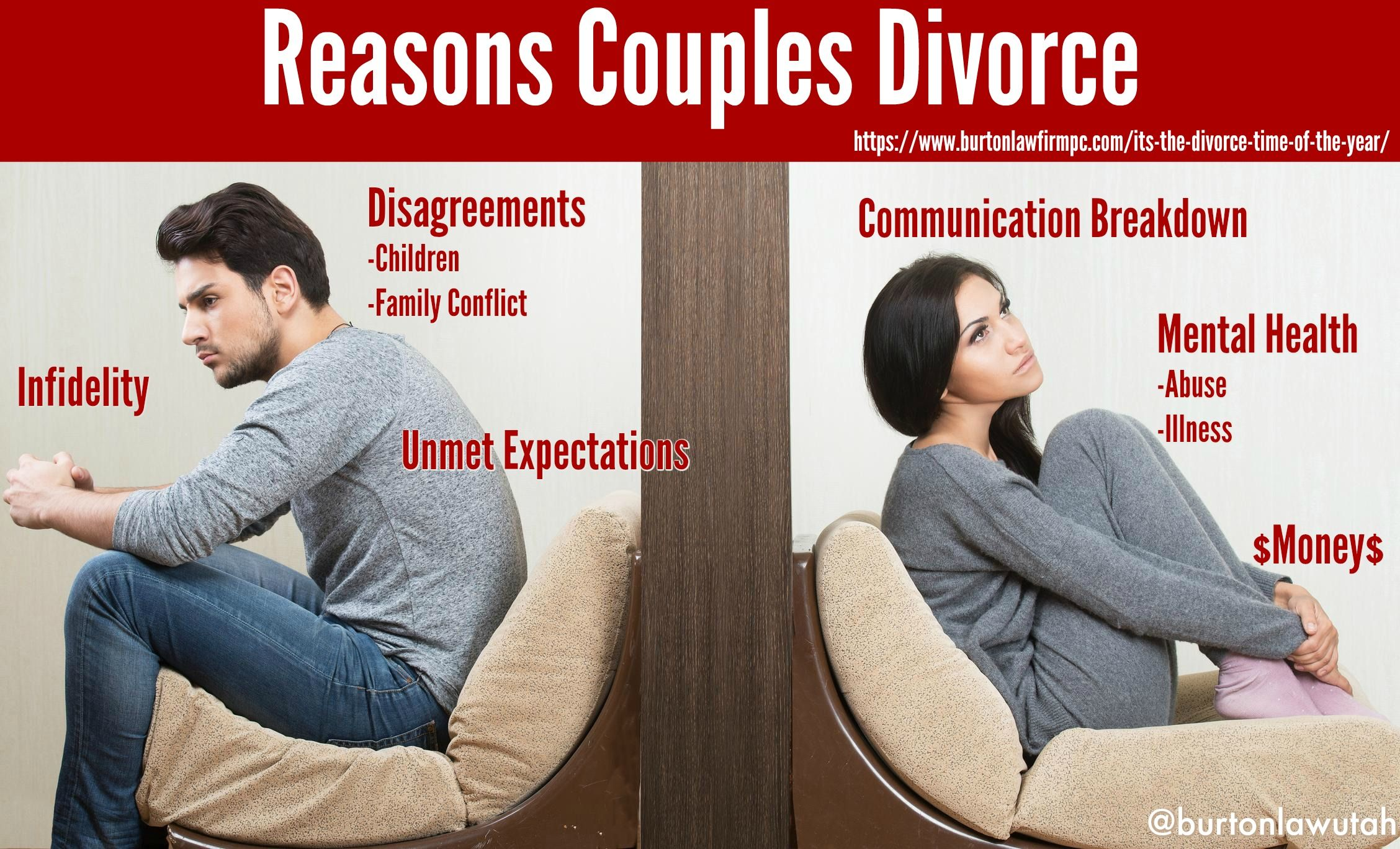 Reasons couples get divorced. Are you considering divorce