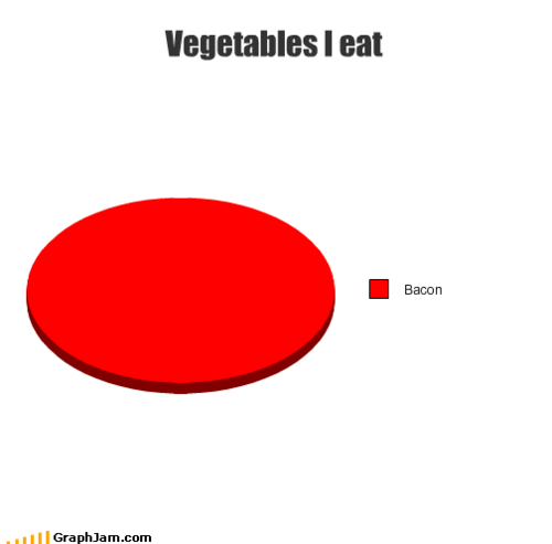 I love vegetables!